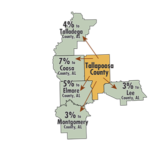 Tallapoosa – Outflow